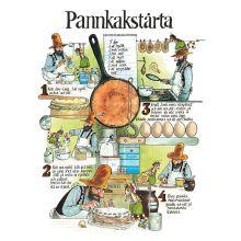 Pannkakstårtan recept miniaffisch
